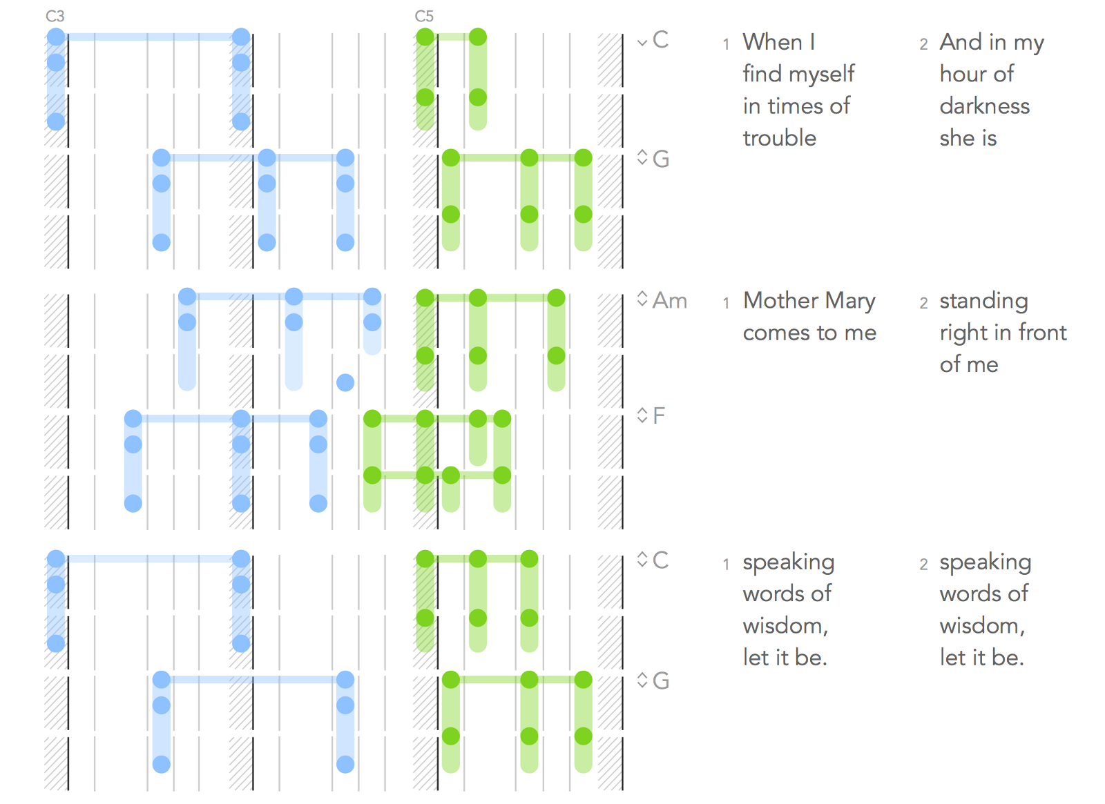 """The first measures of the Beatles' """"Let it Be,"""" in Alex's new notation method"""