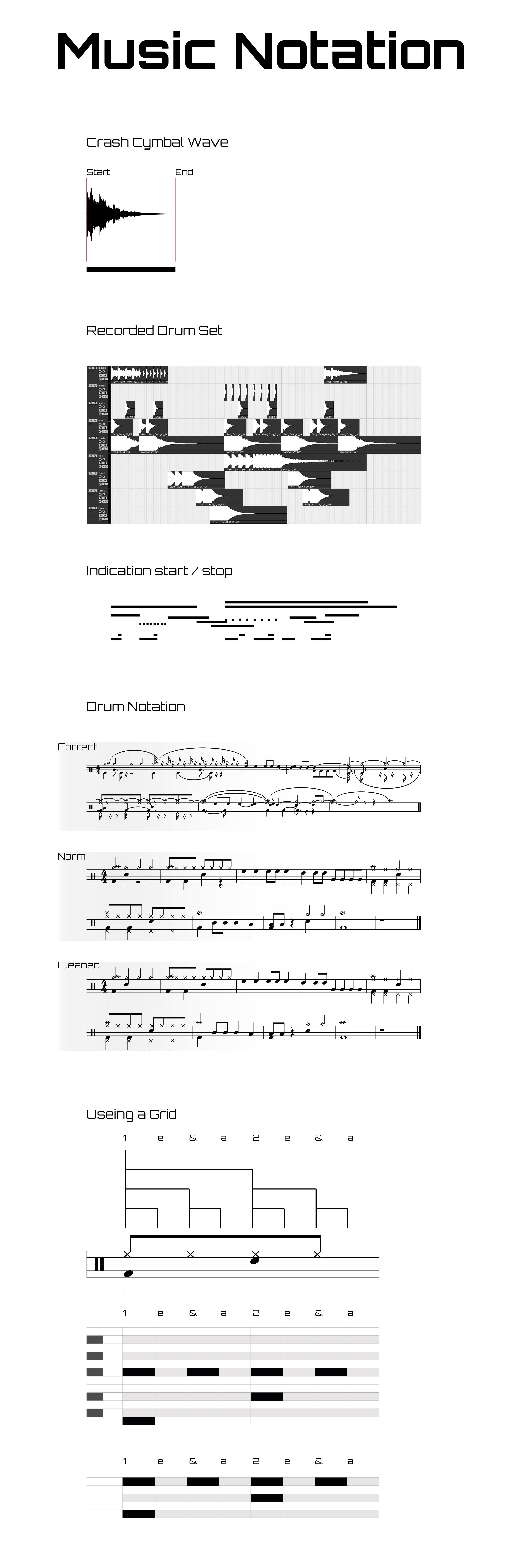 Notating Music - FutureTense